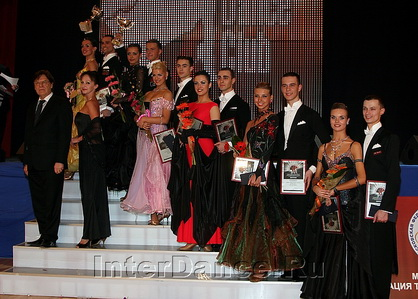 Финалисты IDSF Open Standard, Diamond Cup-2009